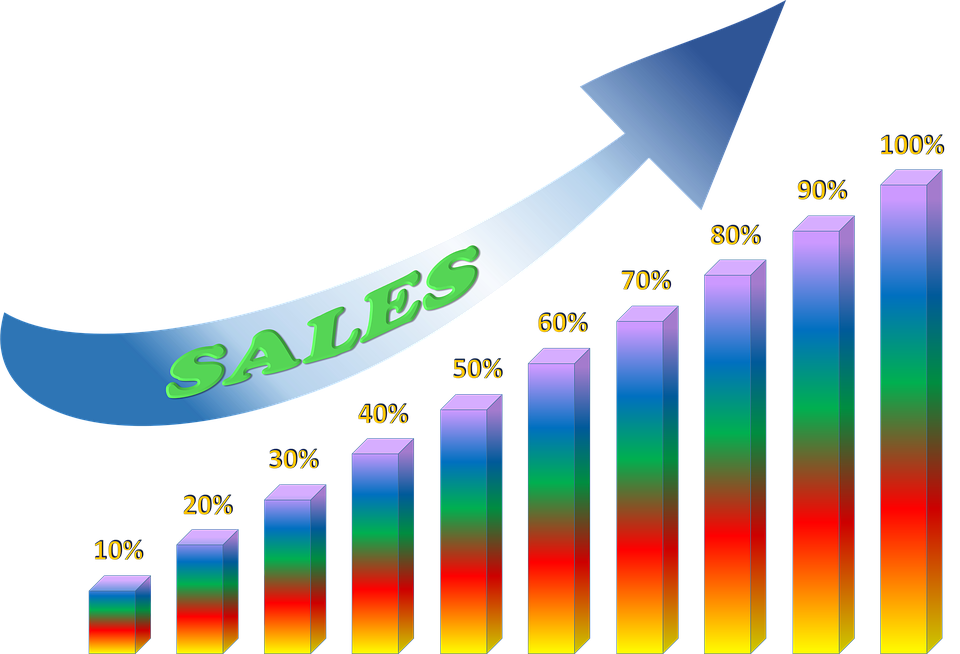 Graph Showing an Increase in Sales