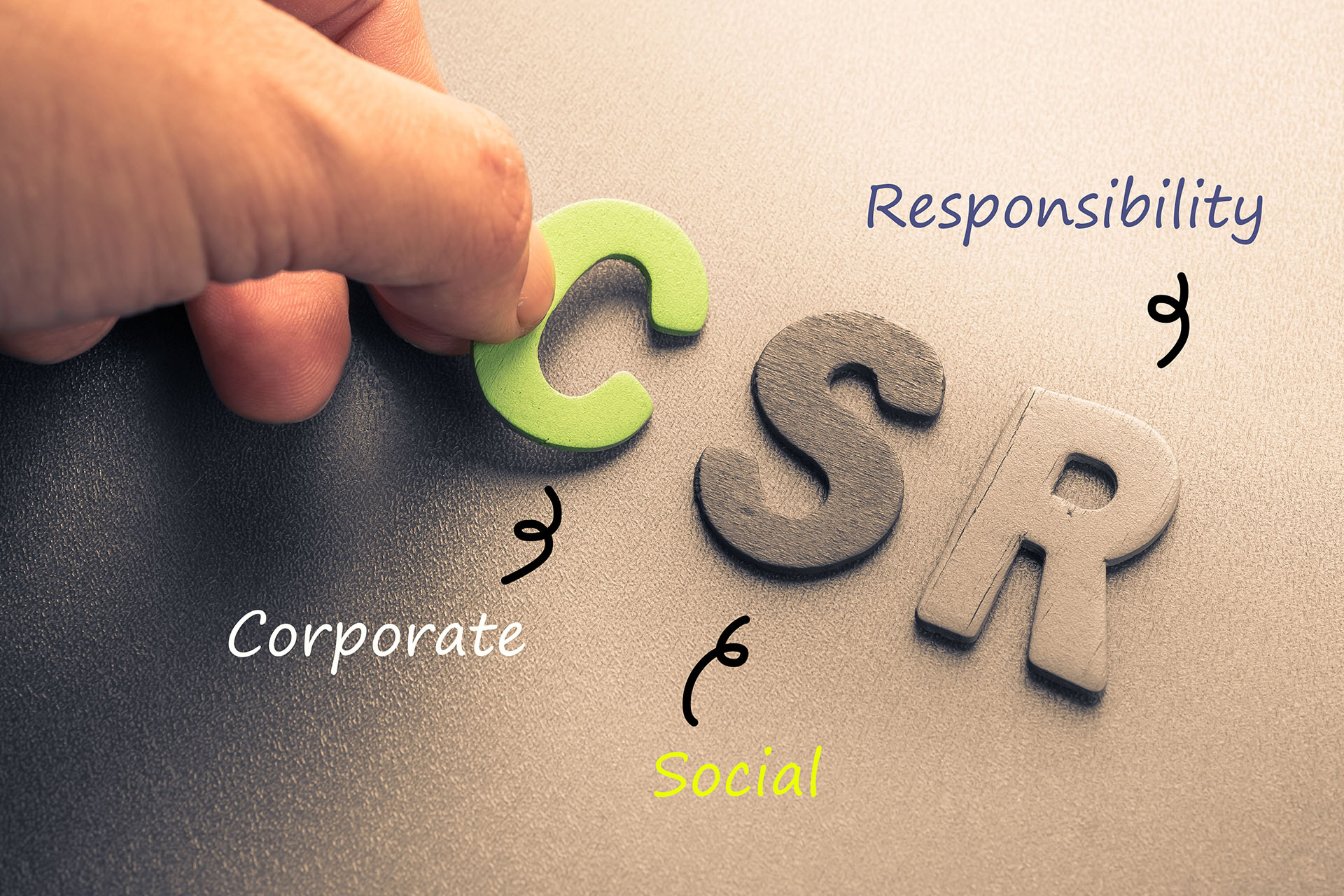 SQM's Corporate Social Responsibility